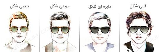 انتخاب عینک با توجه به فرم صورت